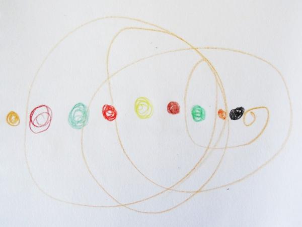 Sistema Solar Bela